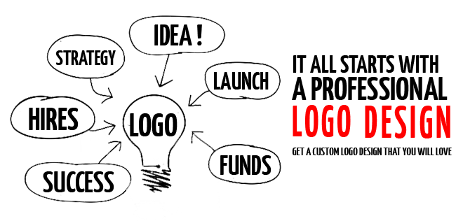 top logo design services in hyderabad